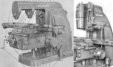 cincinnati milling machine service manual